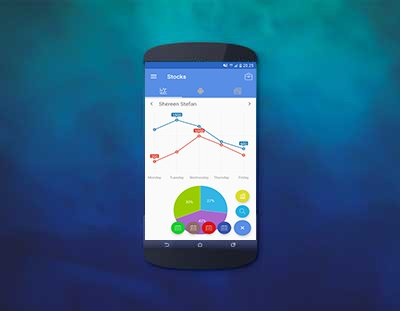 Android app til at vise aktiekurser